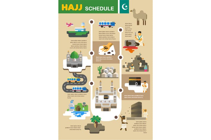 Thumbnail for Hajj infographic route pilgrim