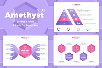 Amethyst V1 - Infographic