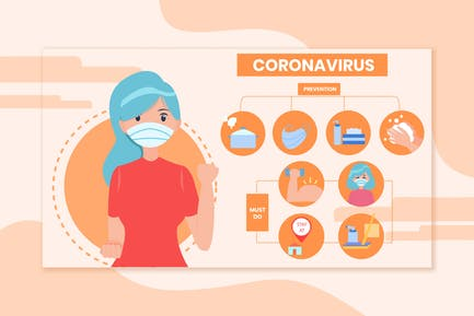 Coronavirus recommendations infographics