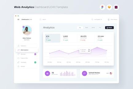 Web Analytics Dashboard UI Kit Template