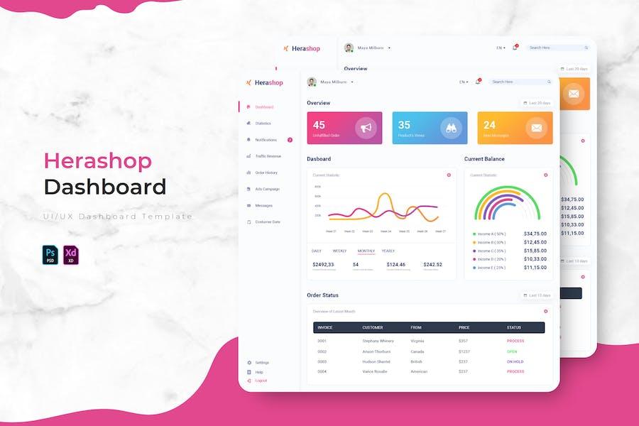 Herashop Dashboard | Admin Template