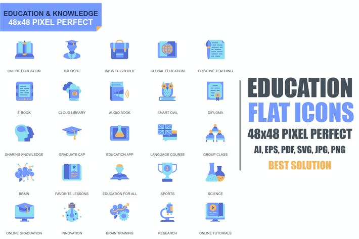 Cover Image For Simple Set Education and Knowledge Flat Icons