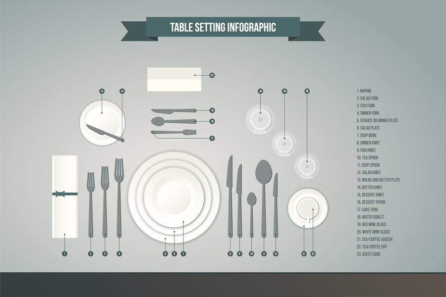 Table Setting Infographic