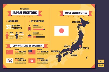 Japan - Geographic infographic templates