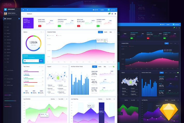 Cover Image For Admindash Admin Panel UI Kit