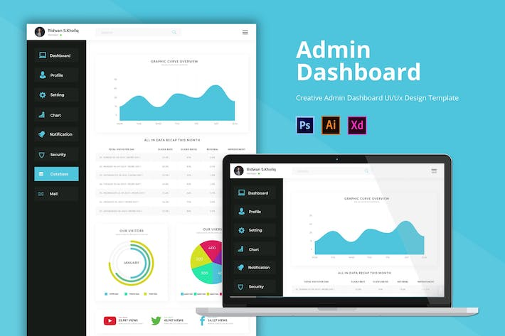 Thumbnail for Admin-Dashboard-Design