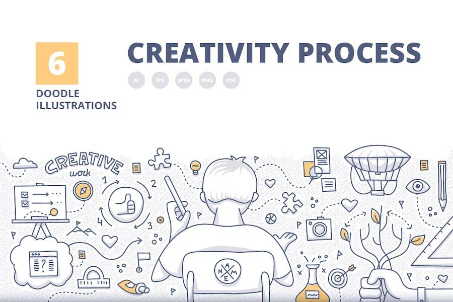 6 Conceptos de ilustración del proceso de creatividad
