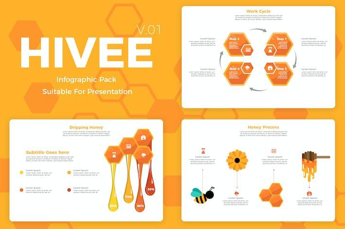 Thumbnail for Hivee v1 - Infographic