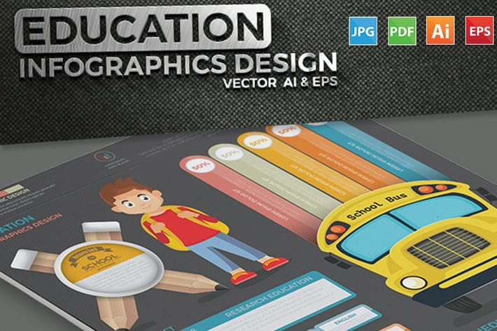 Thumbnail for Education Infographics Design