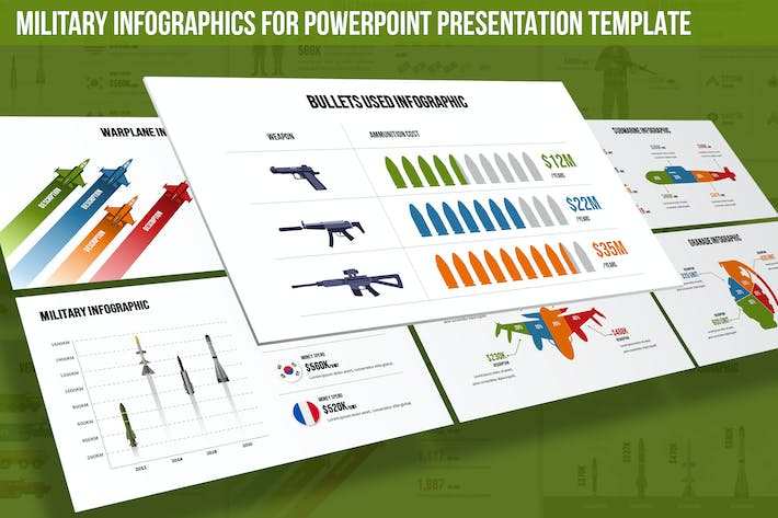 Thumbnail for Military Infographics for Powerpoint Template