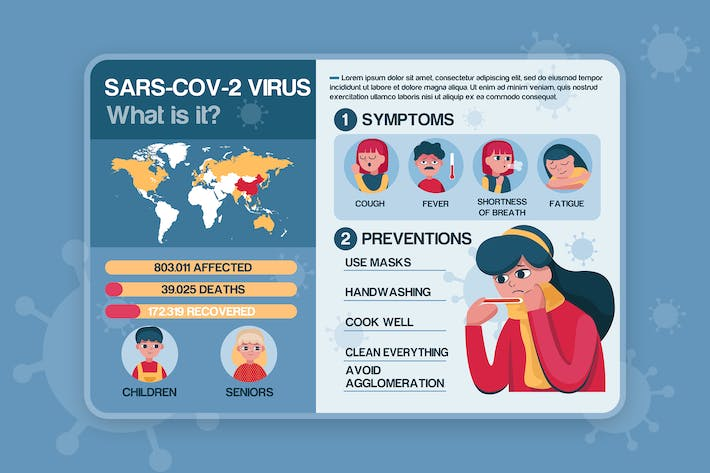 Thumbnail for COVID-19 Coronavirus symptoms and prevention
