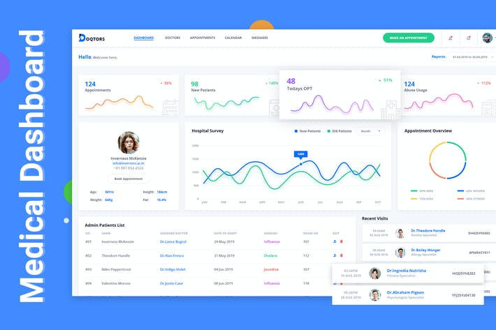 Cover Image For Doqtors - Medical Admin Dashboard UI Kit