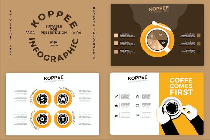 Thumbnail for Koppee v4 - Infographic