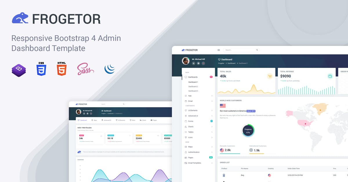 Download Frogetor - Responsive Admin Dashboard Template by Mannat-Themes