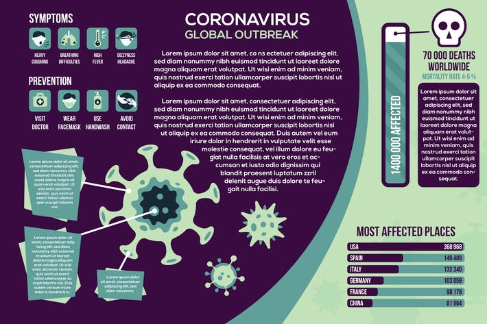 Thumbnail for Corona virus infographics