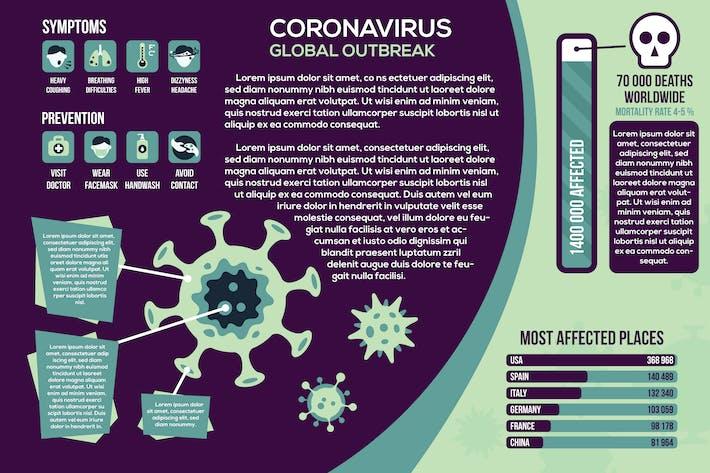 Thumbnail for Corona-Virus-Infografiken