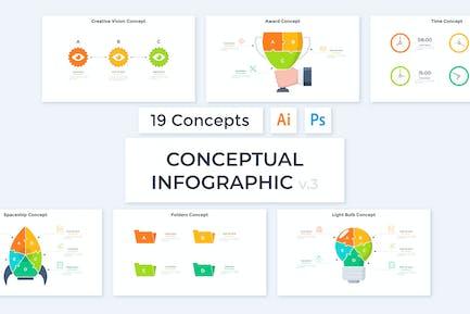 Conceptual Infographic v.3
