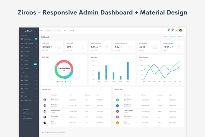 Cover Image For Zircos - Admin Dashboard + Material Design