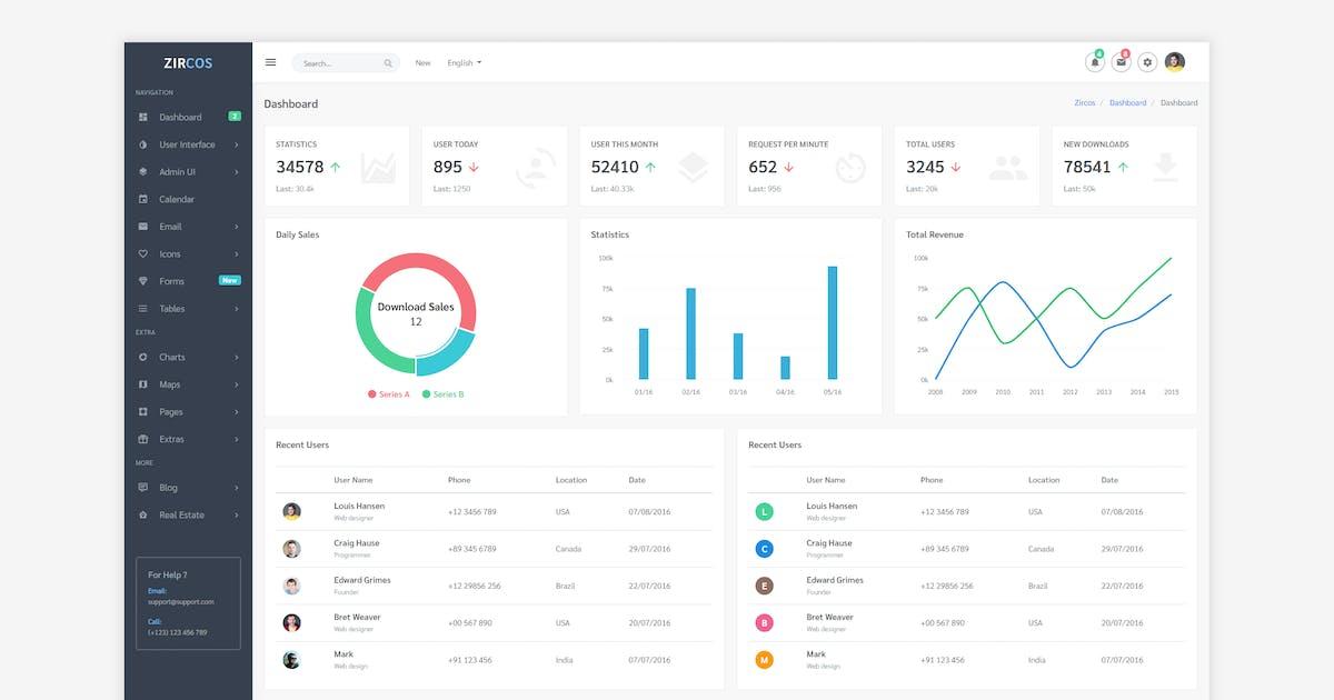 Download Zircos - Admin Dashboard + Material Design by coderthemes