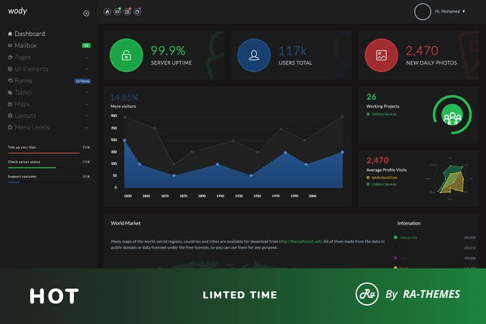 Wody - Web App Bootstrap Admin Template by Ra-Themes on Envato Elements