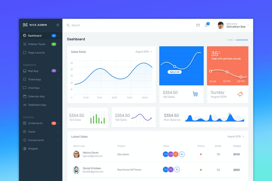 Download Nice Admin by wrappixel