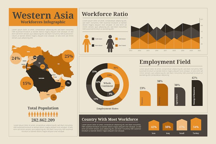 Western Asia - Geographic infographic templates