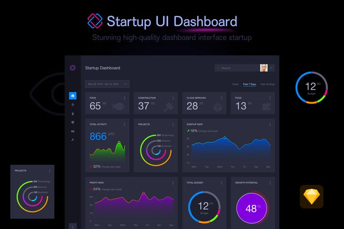 Thumbnail for Startup Dashboard UI Kit Page