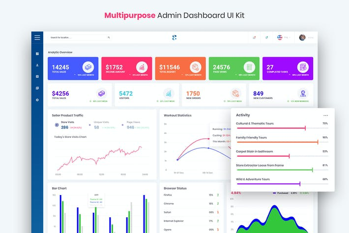 Thumbnail for Artreum - Multipurpose Admin Dashboard UI Kit