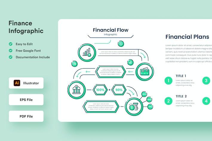 Finance Infographic - Muzitemp